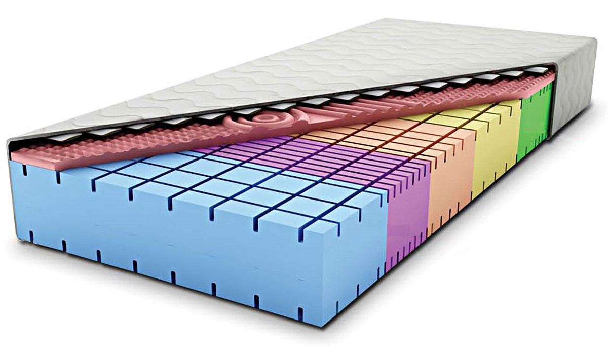 Obojstranný matrac penový