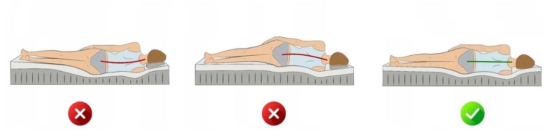 Aký matrac vybrať