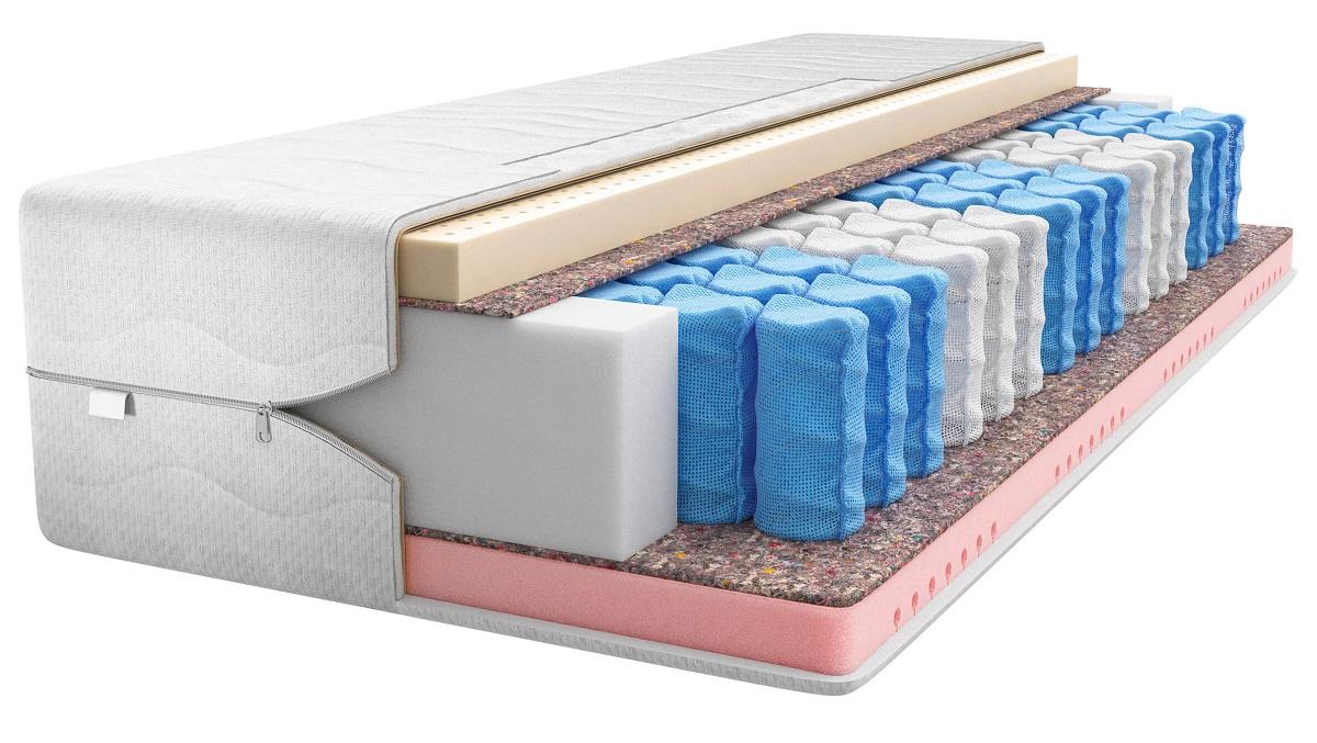 Taštičkový pružinový matrac